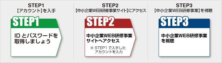 webkenshu_step