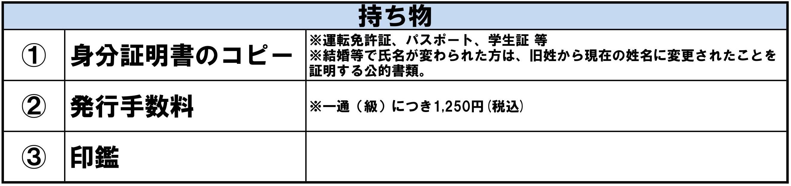 shoumeisho_mochimono